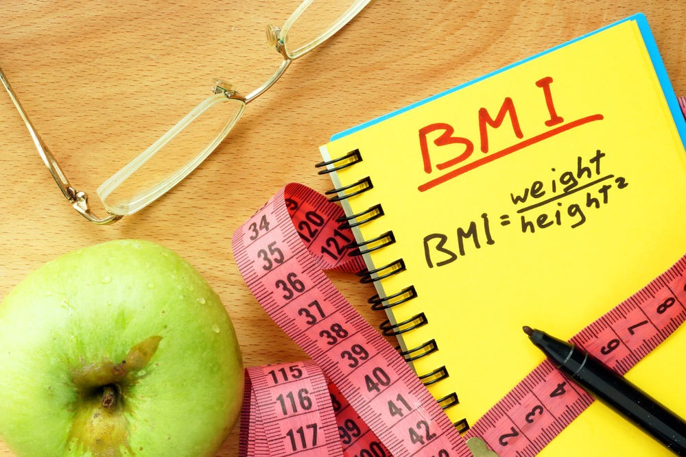 The Death of BMI